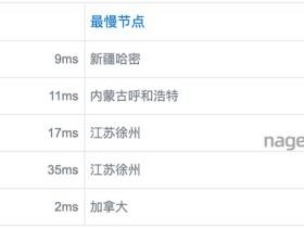 腾讯云轻量服务器香港地域IP网络延迟ping值测速