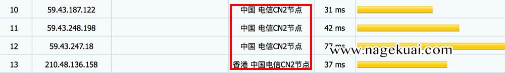 什么CN2线路?CN2线路的检测方法